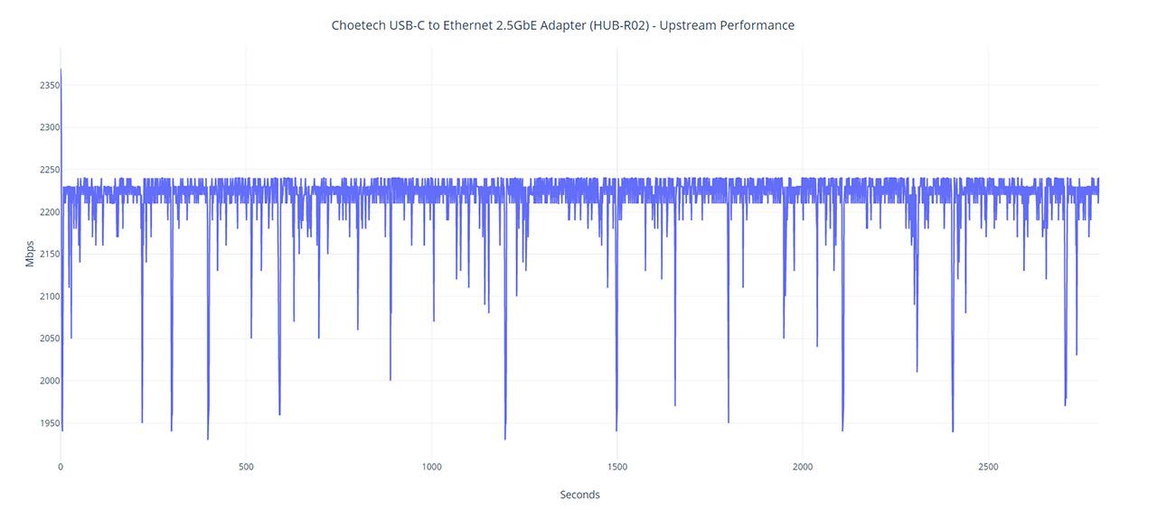 choetech-hub-r02